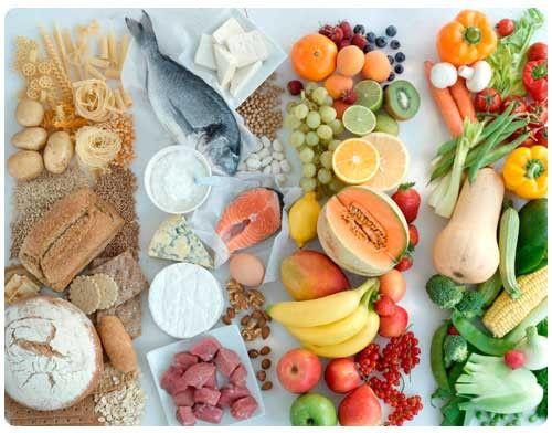 правильное питание для похудения живота и боков