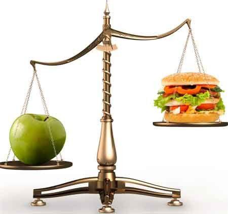 баланс питание