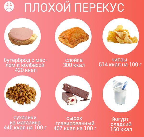 Перекусы рецепты легкие
