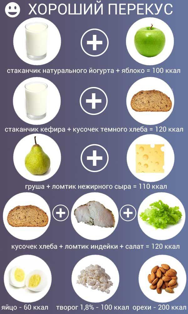 варианты для полезных перекусов