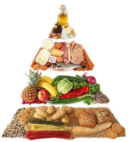 Как распределение БЖУ влияет на похудение – Зожник
