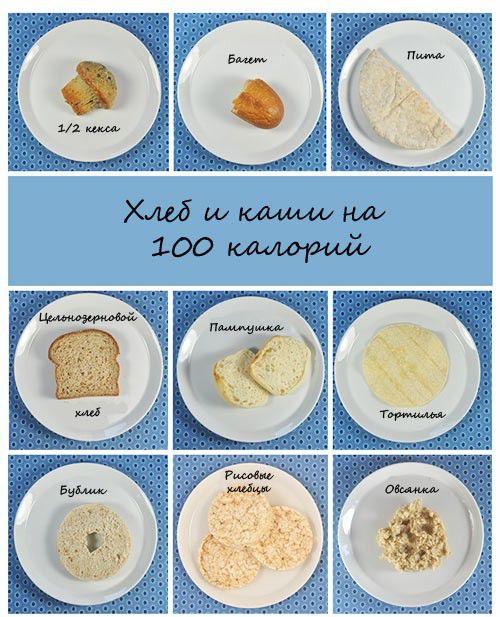 хлеб и хлебобулочные на 100 килокалорий