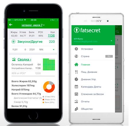 FatSecret – лучшее приложение для похудения