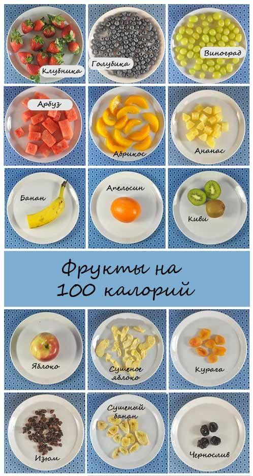 100 килокалорий это сколько грамм