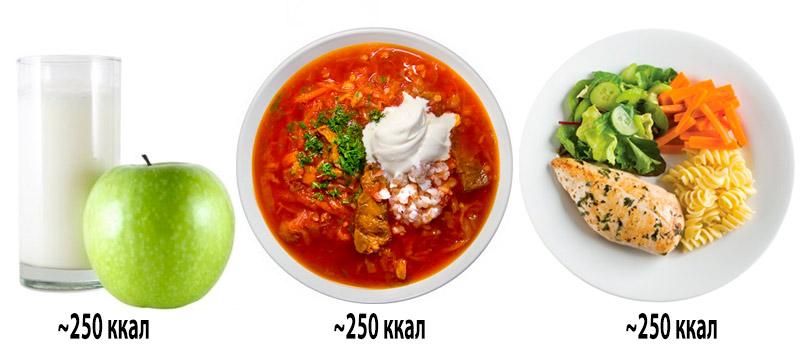 калорийность и насыщающая способность продуктов