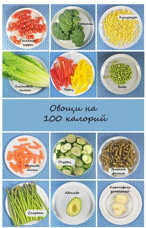 100 калорий овощей